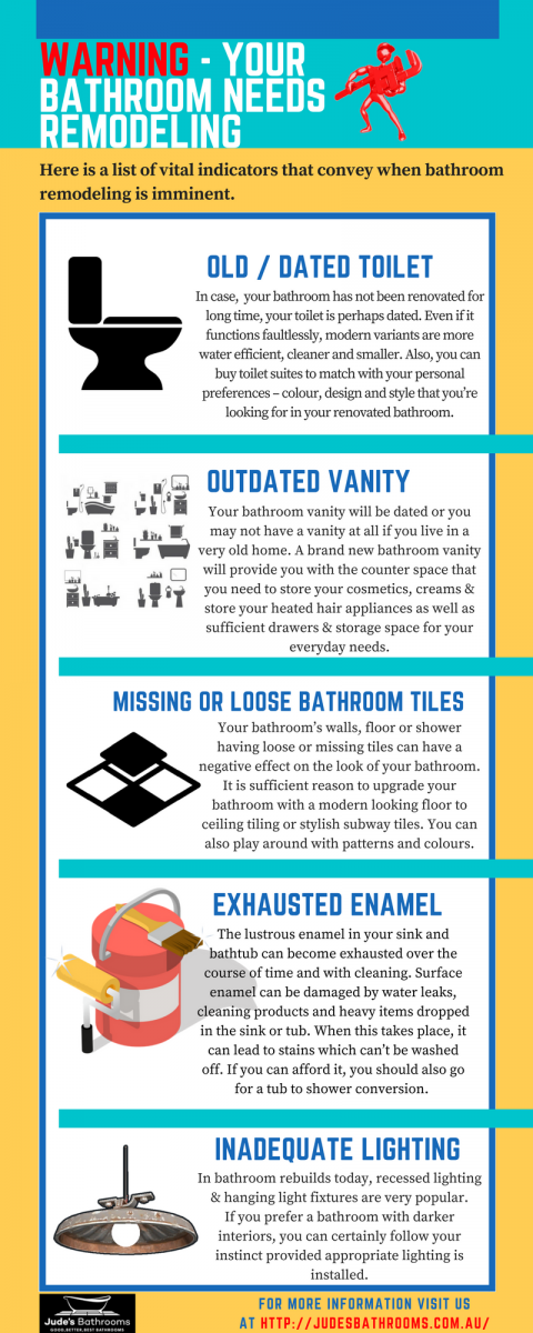 Bathroom Remodeling Signs Infographic